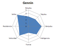 Daisuke69 Gennin