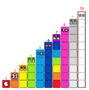 Numberblock Faces 1-10 V2