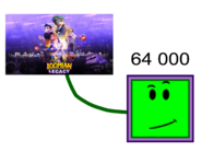 64000 Numbericon