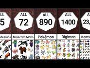 Number Comparison- Gaming