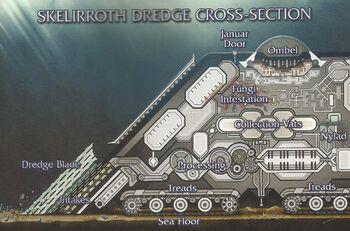 Skelirroth cross section.jpg