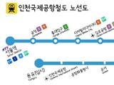 인천국제공항 철도