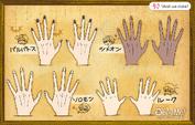 Minor characters nail polish ref