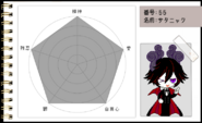 Funamusea Character Page- Satanick's Chart