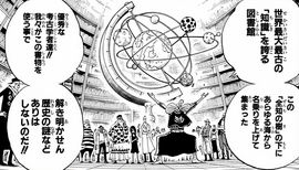 Bibliothèque d'Ohara Manga Infobox.png