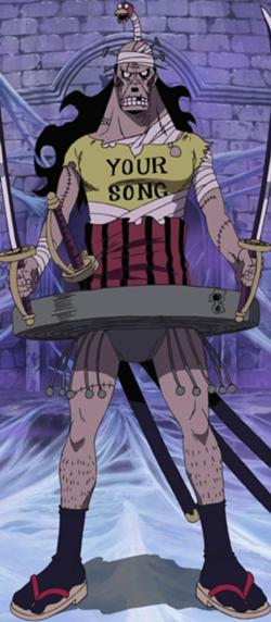 Jigoro dalam anime