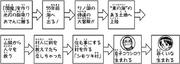SBS 96 chapitre 968 Kozaburo.png