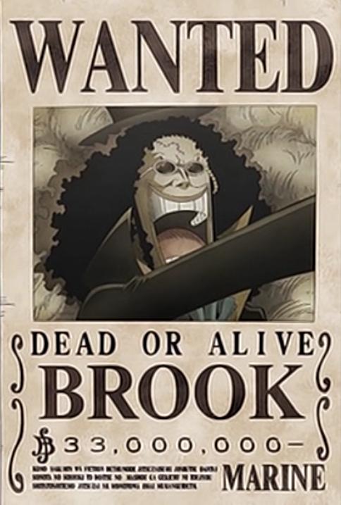 Brook/Galería