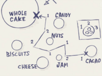 Pudding's Secret Map.png