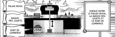 Schéma explicatif concernant le Palais Royal, la Maison des Jouets et le Port de Commerces