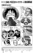 First Popularity Poll.png