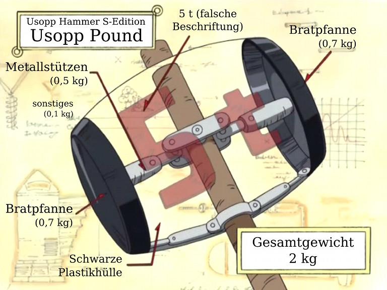 Usopp Pound