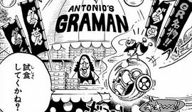 Antonio's Graman Manga Infobox.png