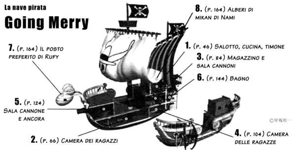 Vol. 11 extra 91 - schemi Going Merry.png