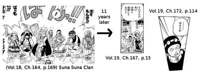 Suna Suna Clan