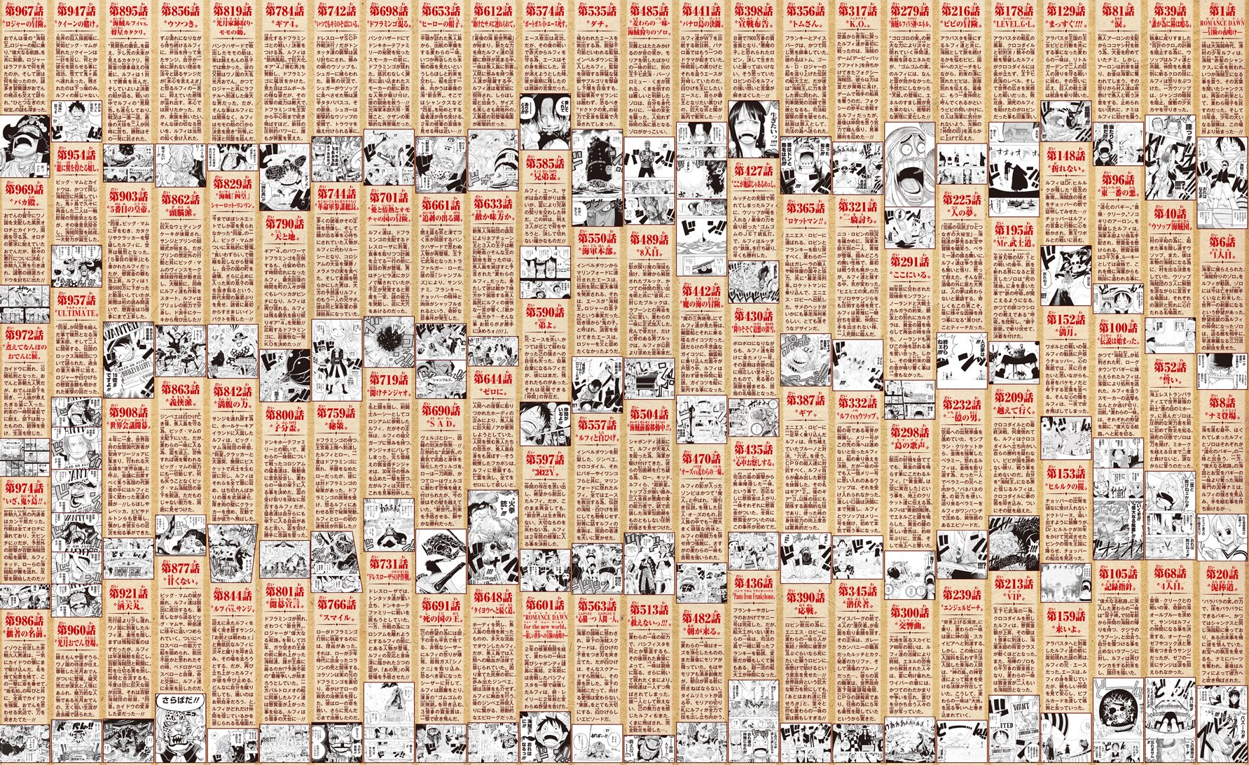 One piece chart MIRACLE