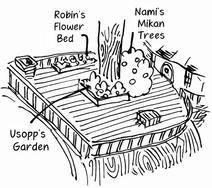 SBS 68 Jardín en el Sunny.png