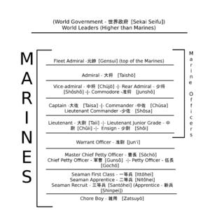 MarineRank.png