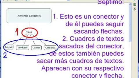 Video Explicativo uso de Cmap