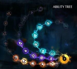 Ori-ability-tree.jpg
