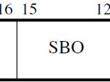Инструкция BLX типа 2 (ARM)