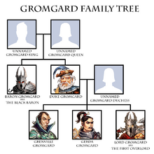 Gromgard Family Tree 2.png