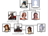 Overlord's Family Tree