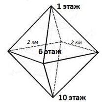 Модель строения Назарика.jpg