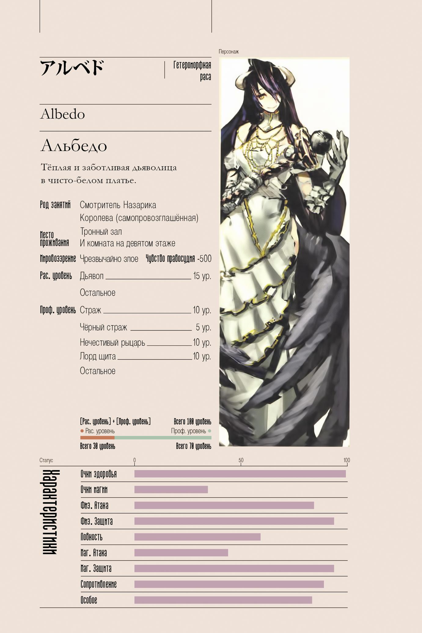 Альбедо/Силы и способности