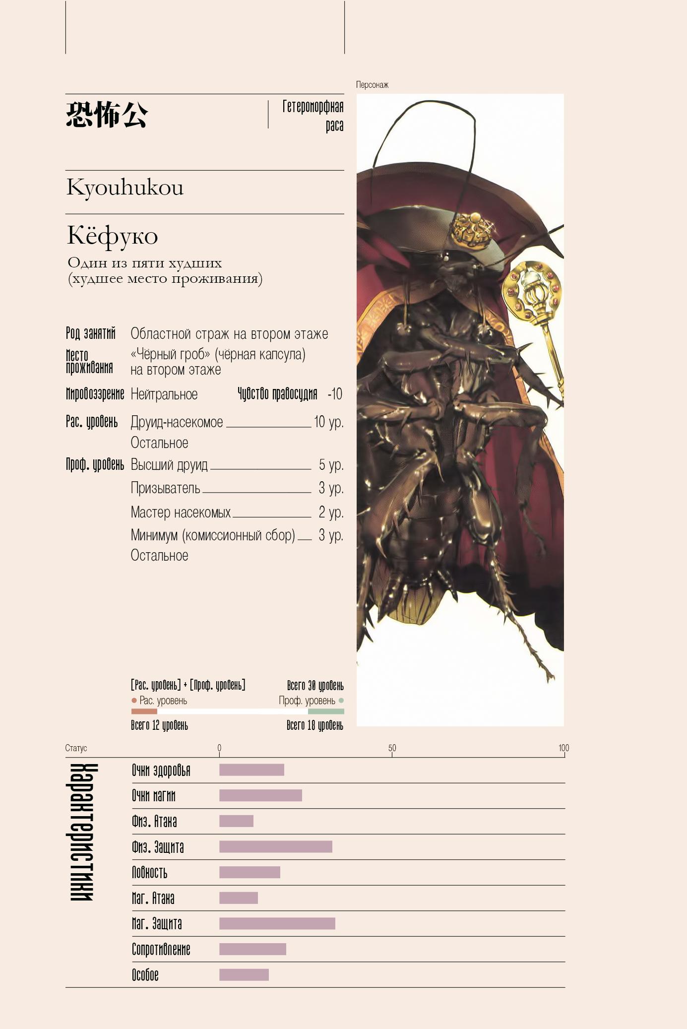 Кёфуко/Силы и способности