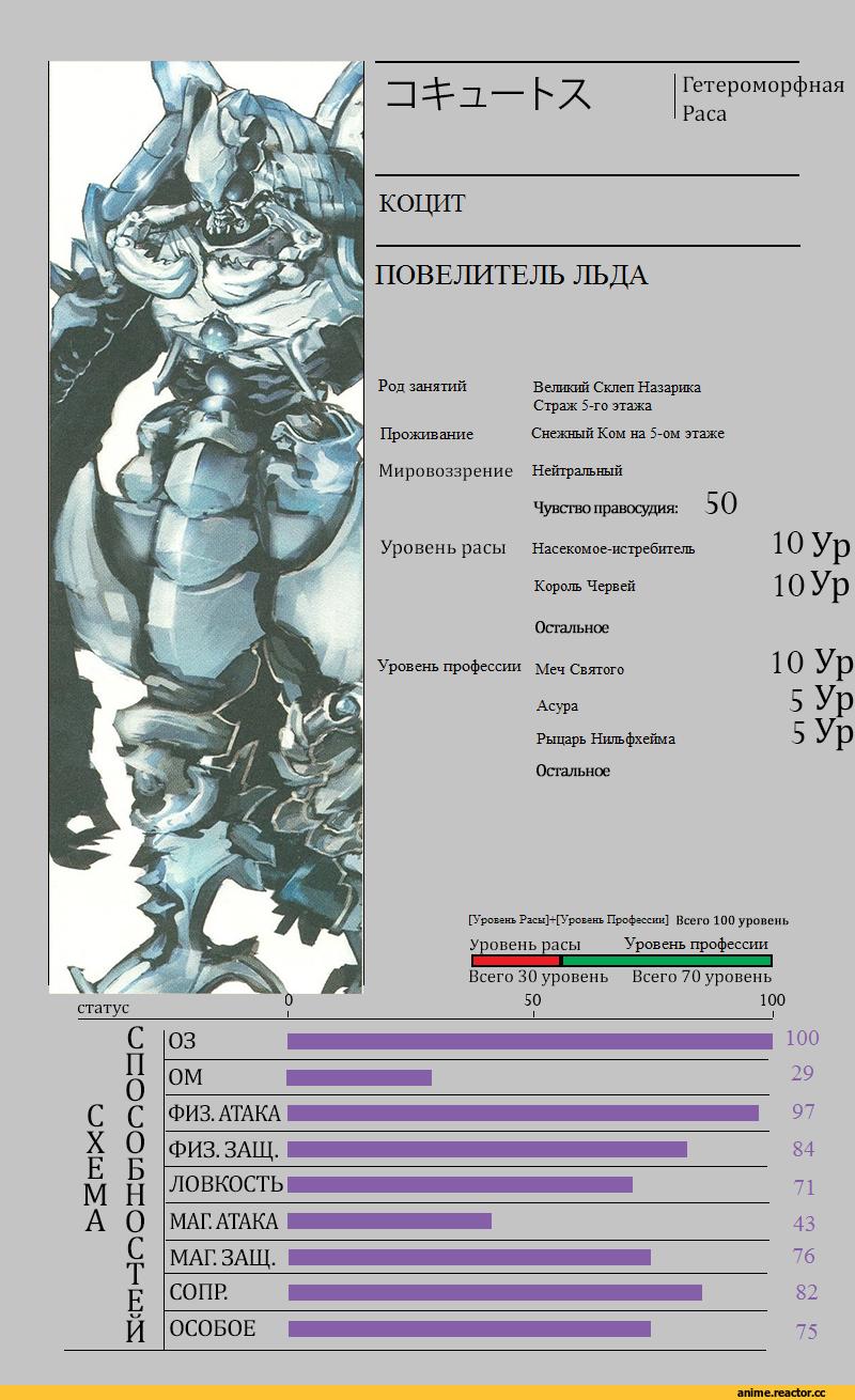 Коцит/Силы и способности