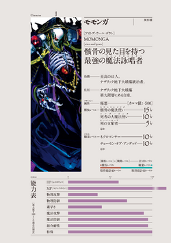 Overlord Character 001.png
