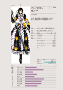 Overlord Character 007