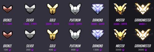 Overwatch-Season-Rewards-2