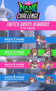 Chart of D.Va's Nano Cola Challenge Twitch Rewards