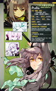 Shinoa 8.5 Fanbook profile