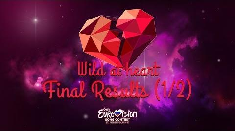 Own Eurovision Song Contest 47 Final Results (Part 1 2)