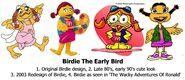 Evolutionbirdie