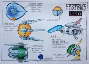 RIII systems