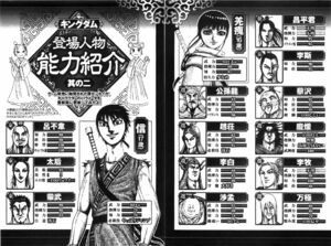 Kingdom v20 Character Statistics