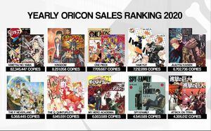 Oricon Yearly Sales Ranking 2020
