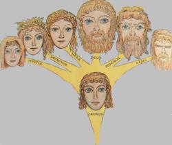Children of Cronus.png