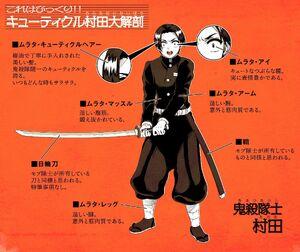 Murata profile