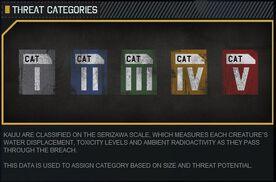 Kaiju Categories.jpg