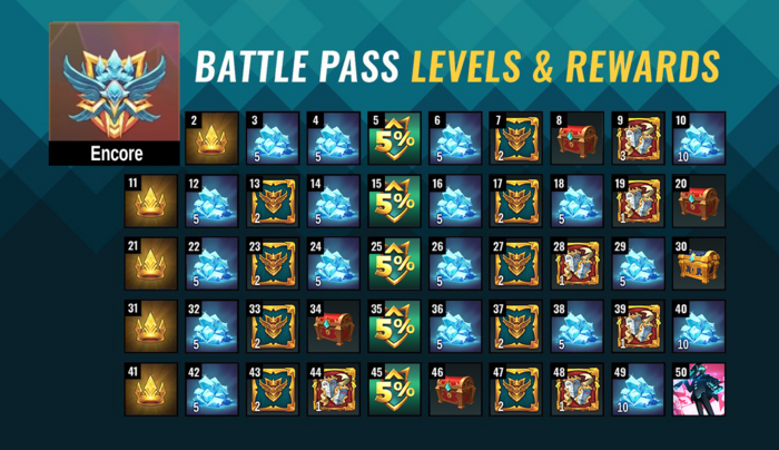Battle Pass 3 Item Overview Encore Track.png