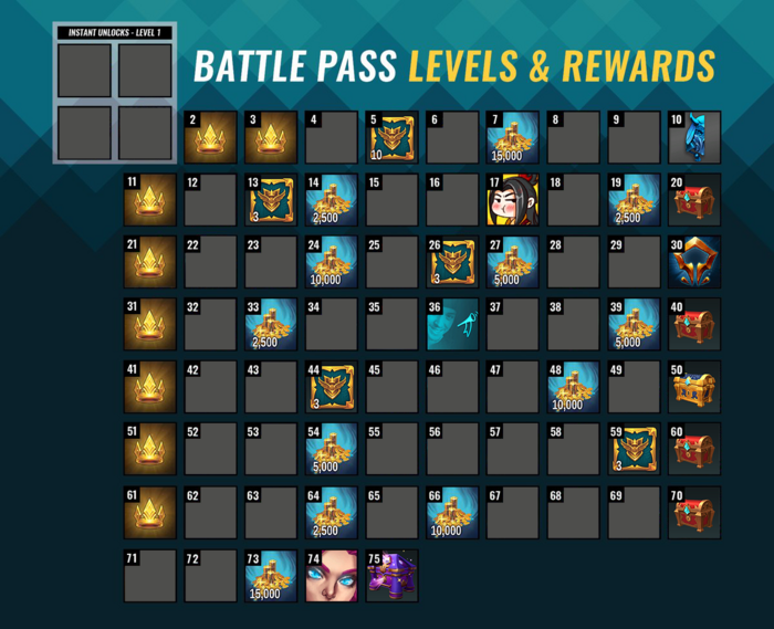 Battle Pass 2 Item Overview Free Track.png