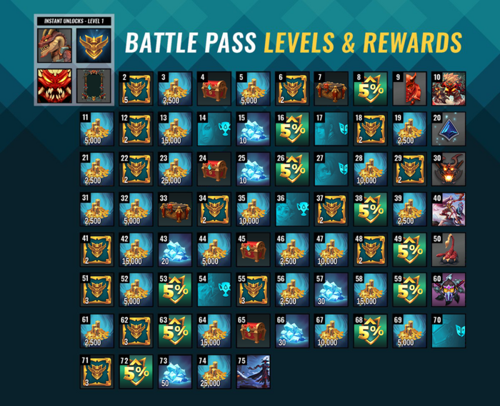 Battle Pass 2 Item Overview Paid Track.png
