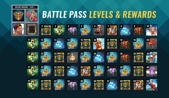 Battle Pass 7 Item Overview Paid Track.png
