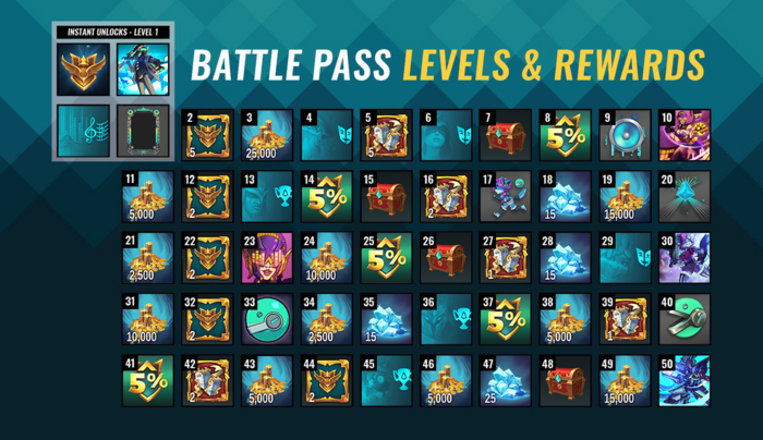 Battle Pass 3 Item Overview Paid Track.png