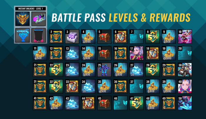 Battle Pass 5 Item Overview Paid Track.png